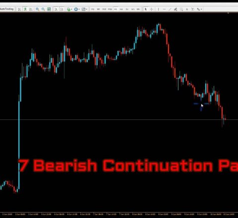 learn article about Learn to trade with Japanese Candlesticks - Continuation Patterns