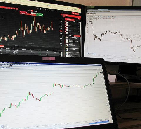 Trading article about Related currency pairs - correlations between currency pairs